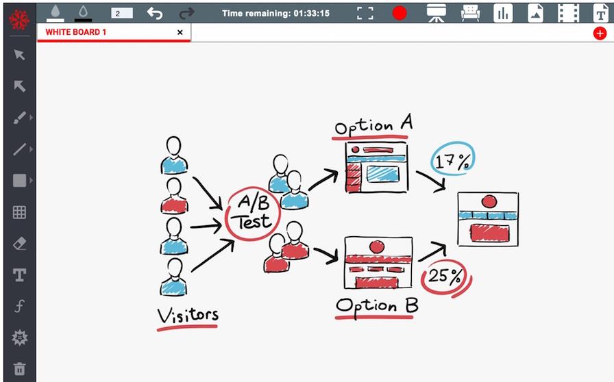 braincert-whiteboard-2, live classroom